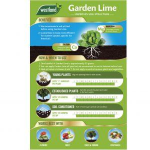 Garden Lime 2